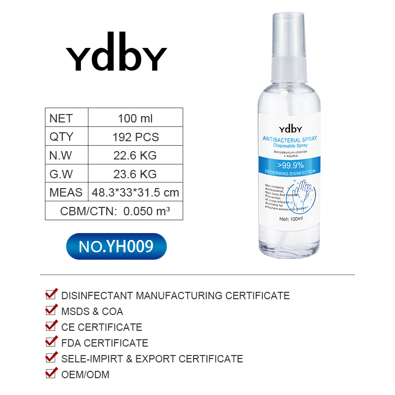 YdbY Array image109