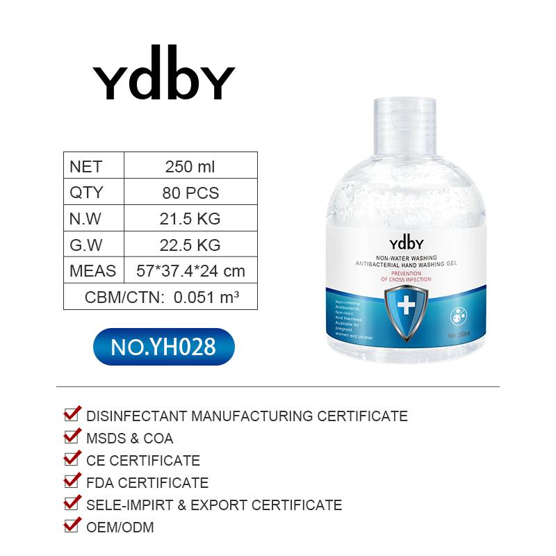 YdbY Array image61