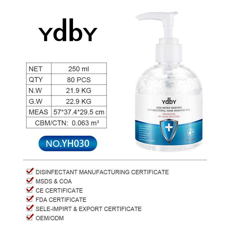 YdbY Array image211