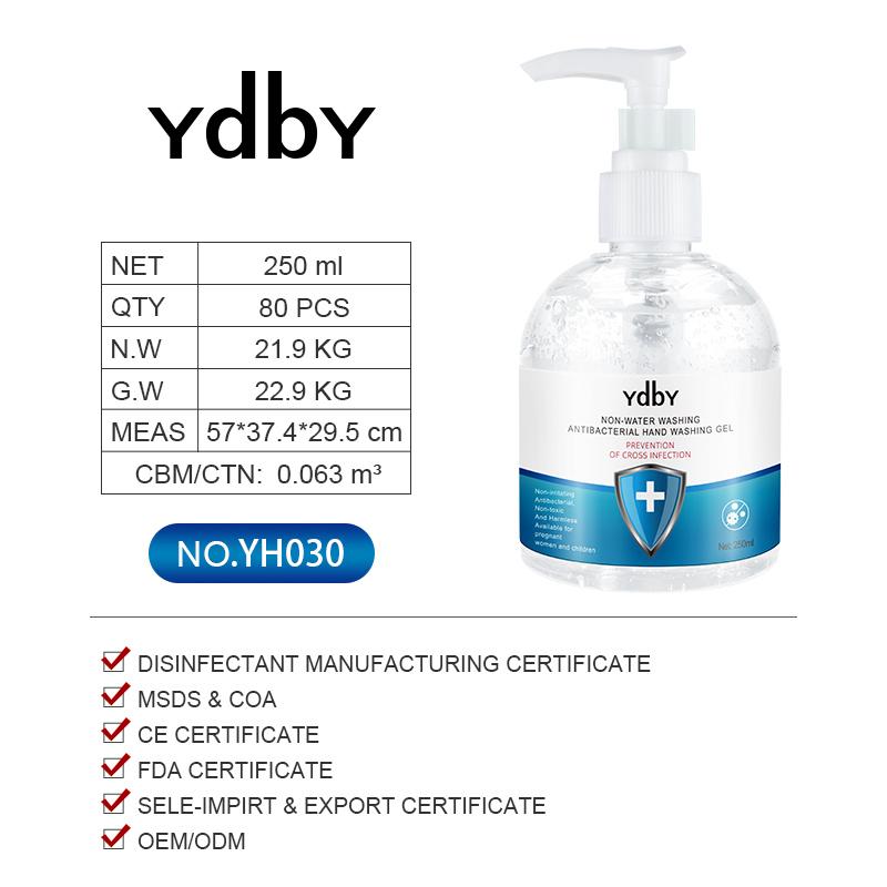 YdbY Array image158