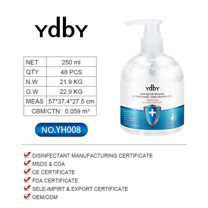 YdbY Array image66