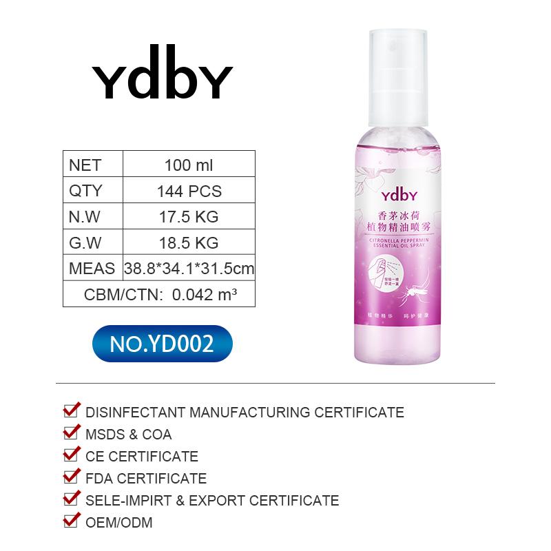 YdbY Array image681