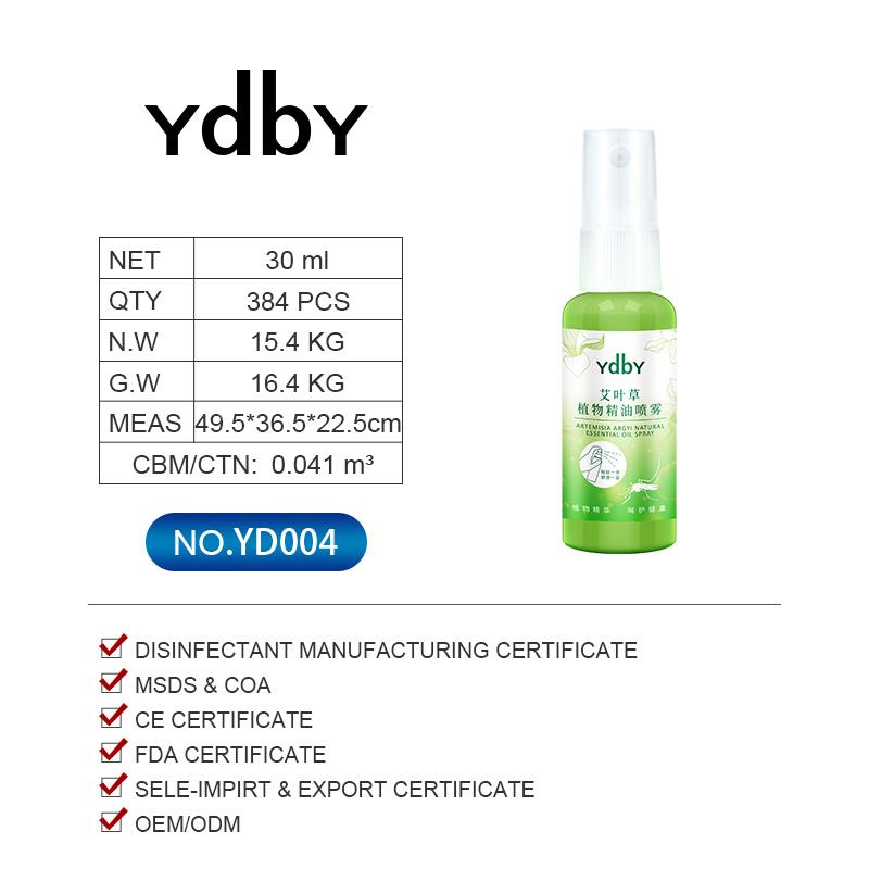 YdbY Array image82