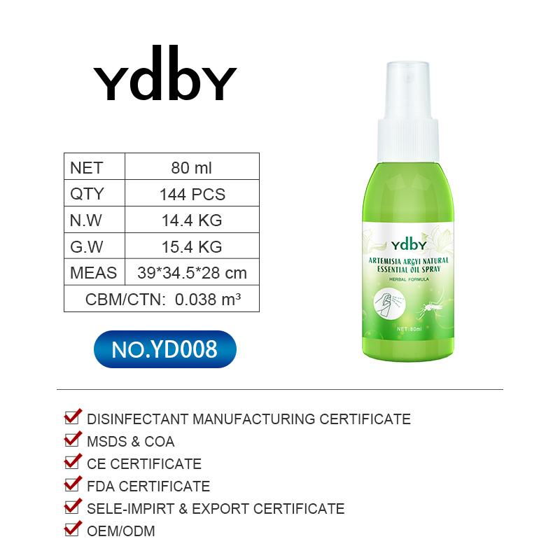 YdbY Array image161