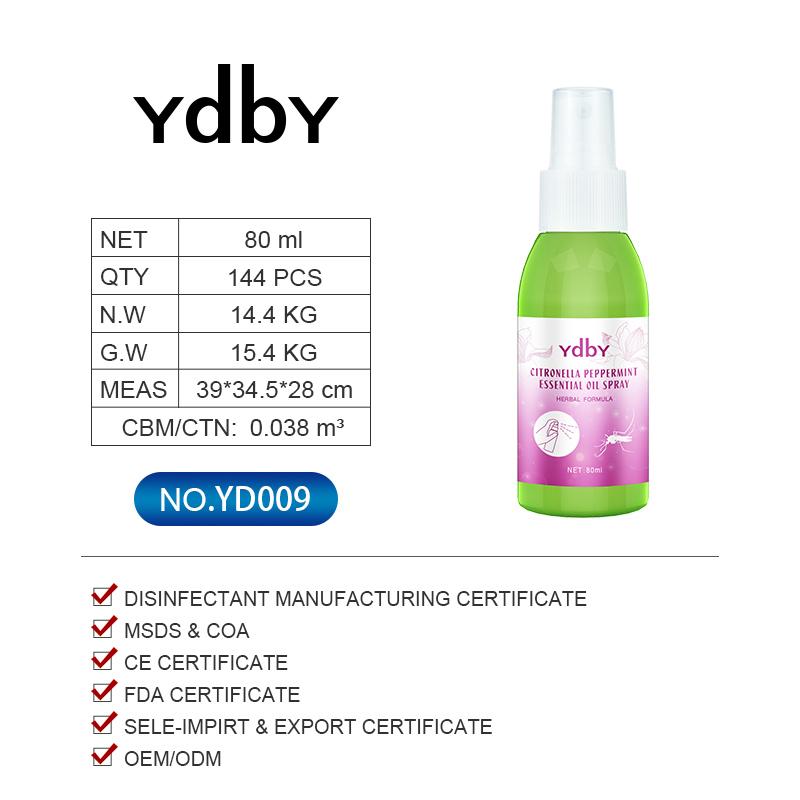 YdbY Array image180