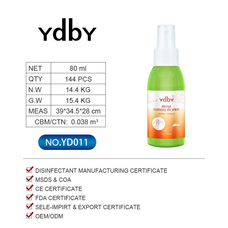 YdbY Array image400
