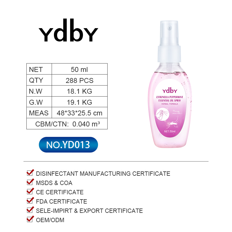 YdbY Array image269