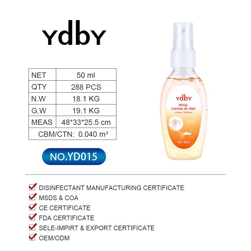 YdbY Array image192